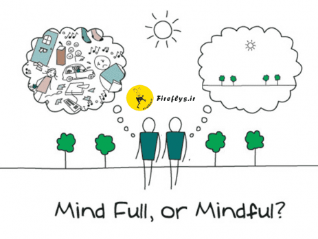 What Is the Meaning of Mindfulness